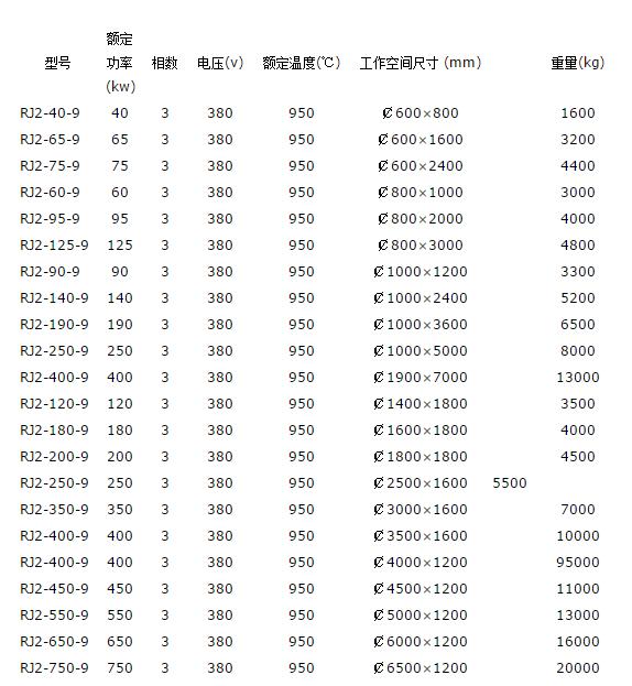 井式类似抓饭直播的网站型号规格